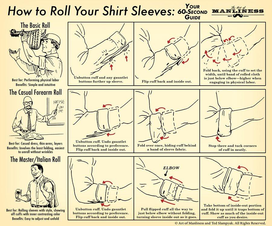 Як закочувати рукава